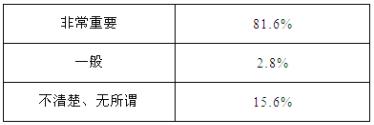 ../Application%20Data/Tencent/Users/179697209/QQ/WinTemp/RichOle/5_D%258U~ZKM%5d$06W8T40LRB9.png