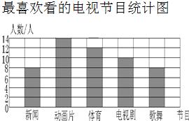 满分5 manfen5.com